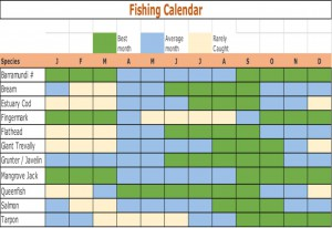 Fishing Calendar Cairns fp